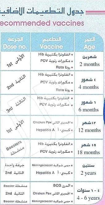 جدول التطعيمات الاضافية فى مصر
